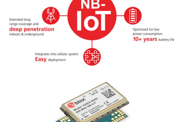 Blant de første i verden med NB-IoT